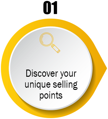 Discover your unique selling points