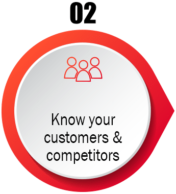 know your customers and competitors